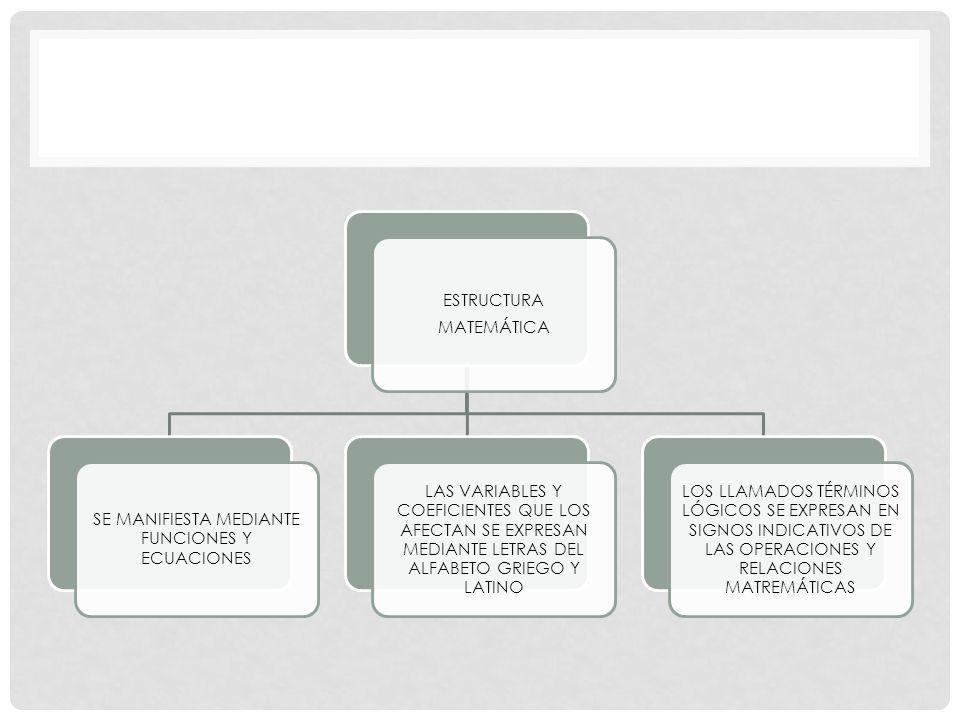 ESTRUCTURA MATEMÁTICA SE MANIFIESTA MEDIANTE FUNCIONES Y ECUACIONES LAS VARIABLES Y COEFICIENTES QUE LOS AFECTAN SE EXPRESAN MEDIANTE LETRAS DEL ALFAB