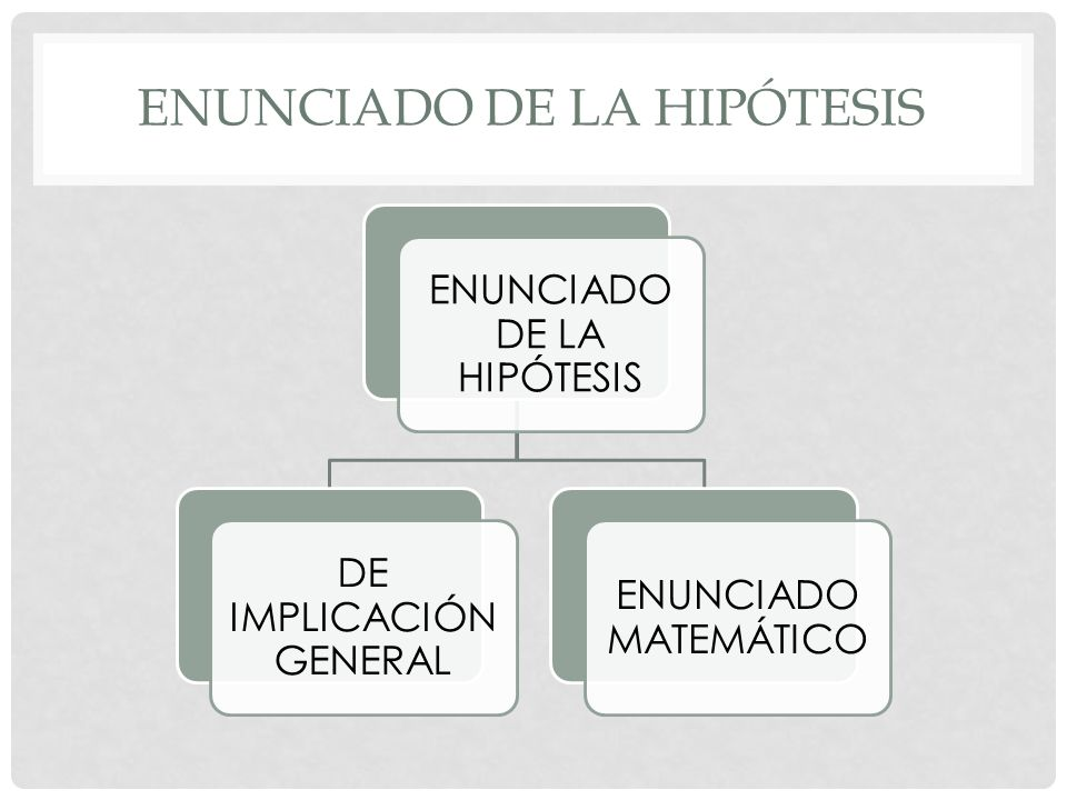 ENUNCIADO DE LA HIPÓTESIS DE IMPLICACIÓN GENERAL ENUNCIADO MATEMÁTICO