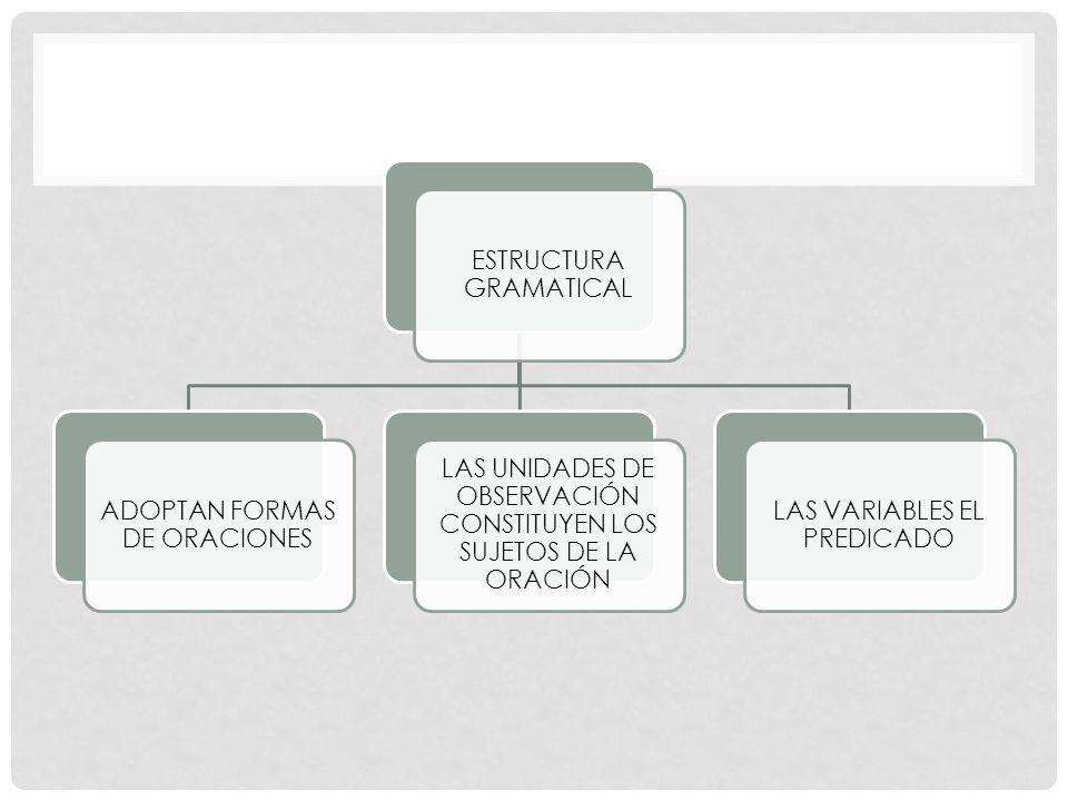 ESTRUCTURA GRAMATICAL ADOPTAN FORMAS DE ORACIONES LAS UNIDADES DE OBSERVACIÓN CONSTITUYEN LOS SUJETOS DE LA ORACIÓN LAS VARIABLES EL PREDICADO