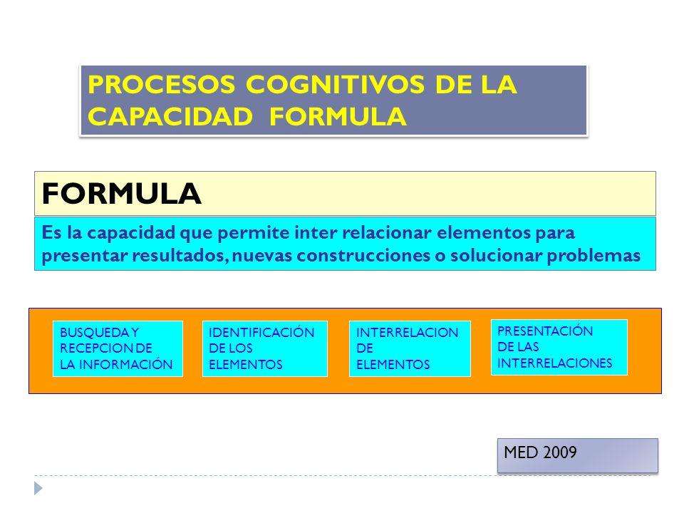 FORMULA Es la capacidad que permite inter relacionar elementos para presentar resultados, nuevas construcciones o solucionar problemas BUSQUEDA Y RECE