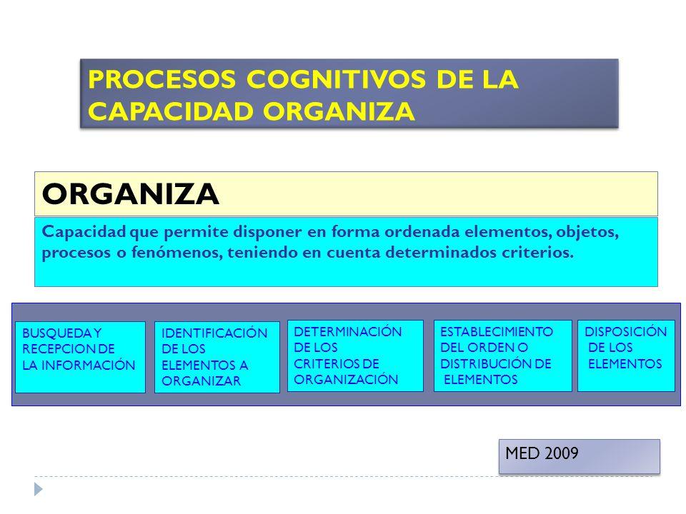ORGANIZA Capacidad que permite disponer en forma ordenada elementos, objetos, procesos o fenómenos, teniendo en cuenta determinados criterios. BUSQUED