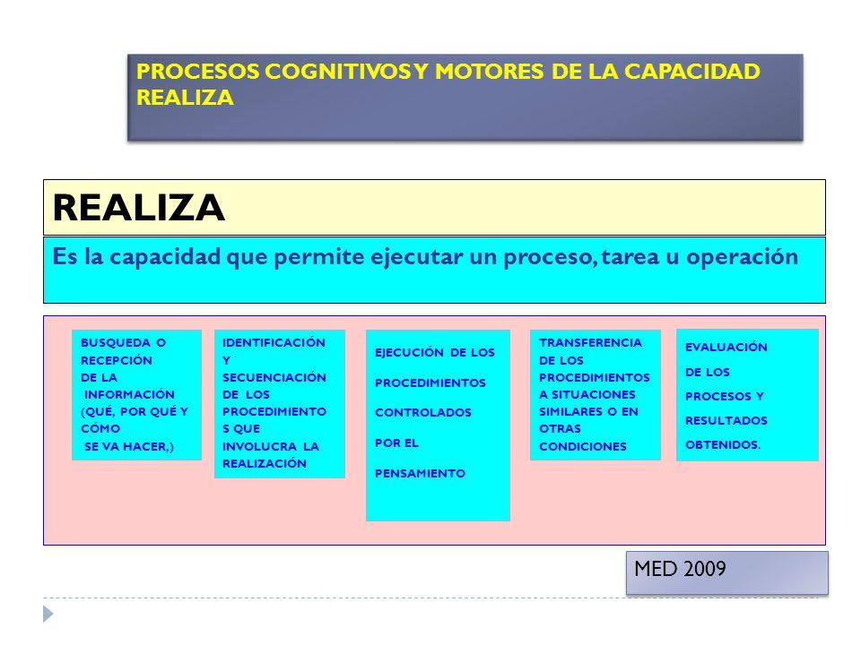 REALIZA Es la capacidad que permite ejecutar un proceso, tarea u operación BUSQUEDA O RECEPCIÓN DE LA INFORMACIÓN (QUÉ, POR QUÉ Y CÓMO SE VA HACER,) E