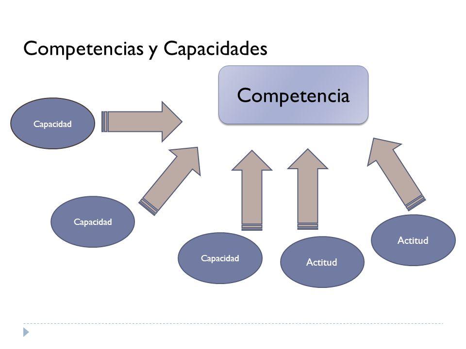Competencia Competencias y Capacidades Capacidad Actitud