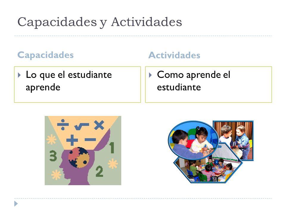 Capacidades y Actividades Capacidades Actividades Lo que el estudiante aprende Como aprende el estudiante