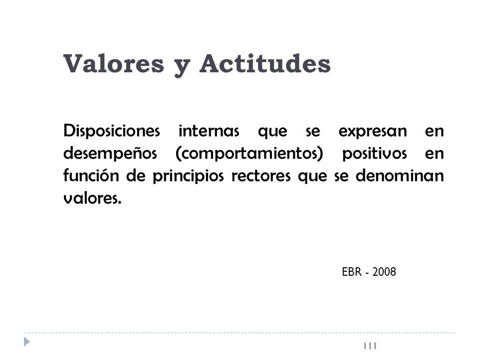 111 Valores y Actitudes Disposiciones internas que se expresan en desempeños (comportamientos) positivos en función de principios rectores que se deno