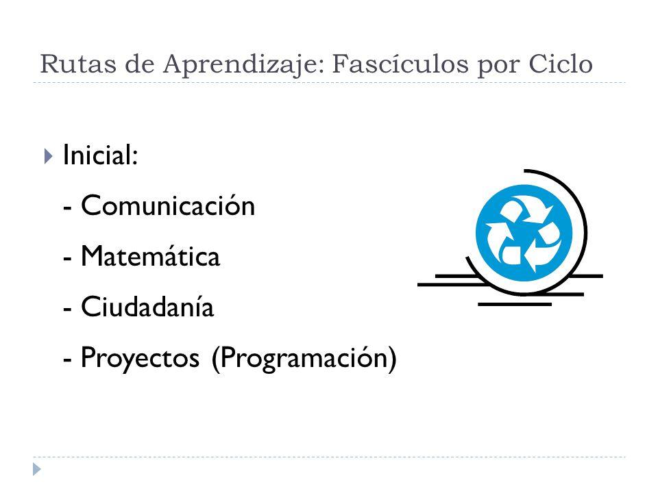 Rutas de Aprendizaje: Fascículos por Ciclo Inicial: - Comunicación - Matemática - Ciudadanía - Proyectos (Programación)