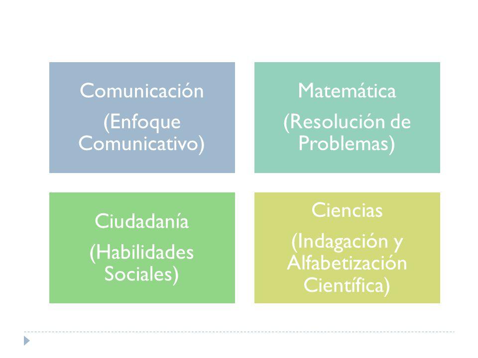 Comunicación (Enfoque Comunicativo) Matemática (Resolución de Problemas) Ciudadanía (Habilidades Sociales) Ciencias (Indagación y Alfabetización Cient