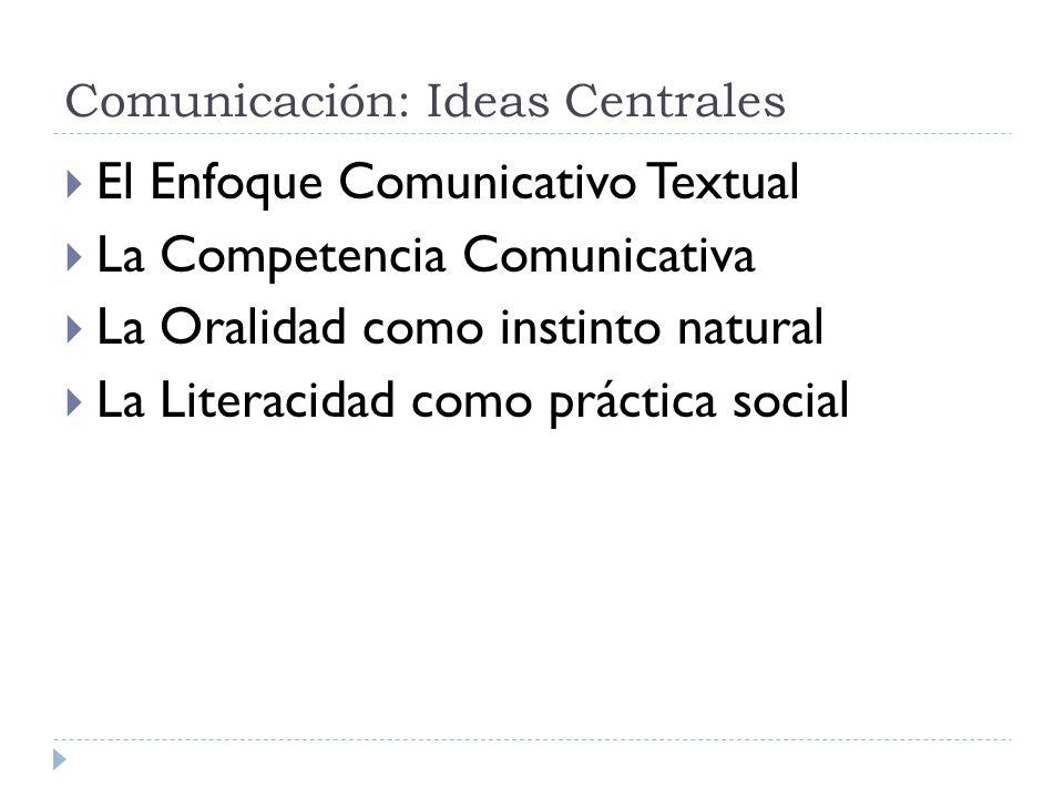 Comunicación: Ideas Centrales El Enfoque Comunicativo Textual La Competencia Comunicativa La Oralidad como instinto natural La Literacidad como prácti