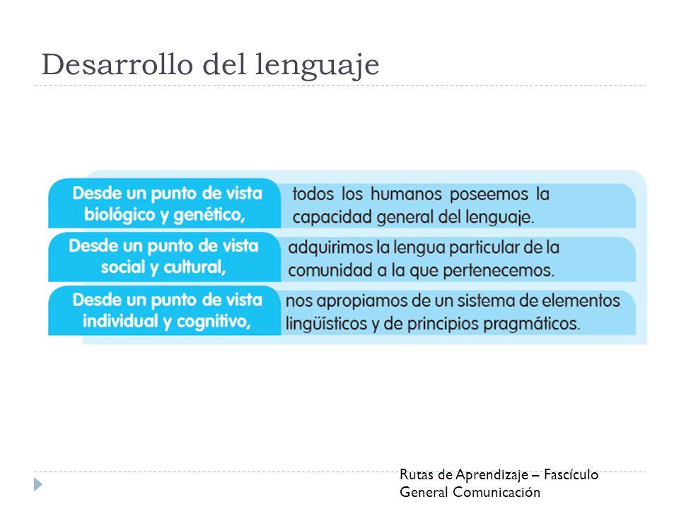 Desarrollo del lenguaje Rutas de Aprendizaje – Fascículo General Comunicación