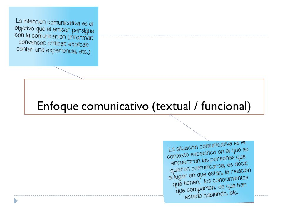 Enfoque comunicativo (textual / funcional)