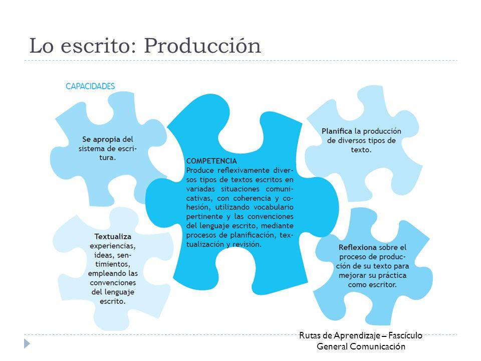 Lo escrito: Producción Rutas de Aprendizaje – Fascículo General Comunicación