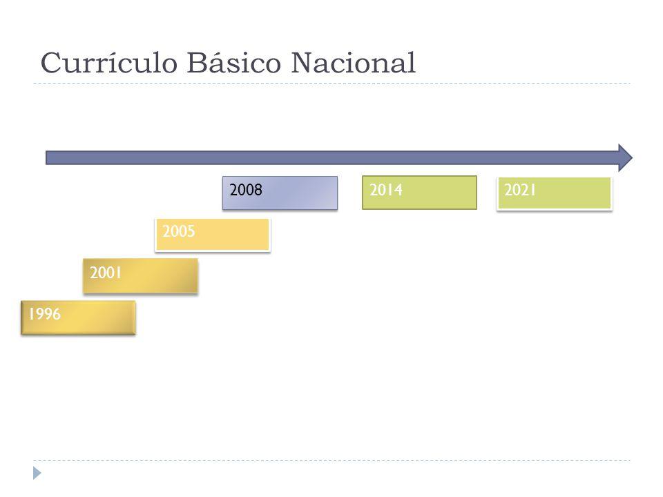Currículo Básico Nacional 1996 2001 2008 2005 2021 2014