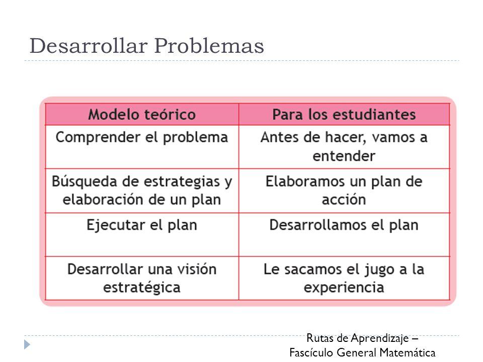 Desarrollar Problemas Rutas de Aprendizaje – Fascículo General Matemática
