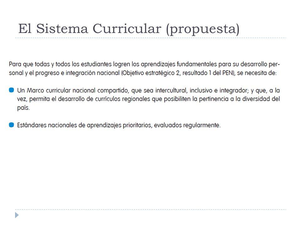 El Sistema Curricular (propuesta)
