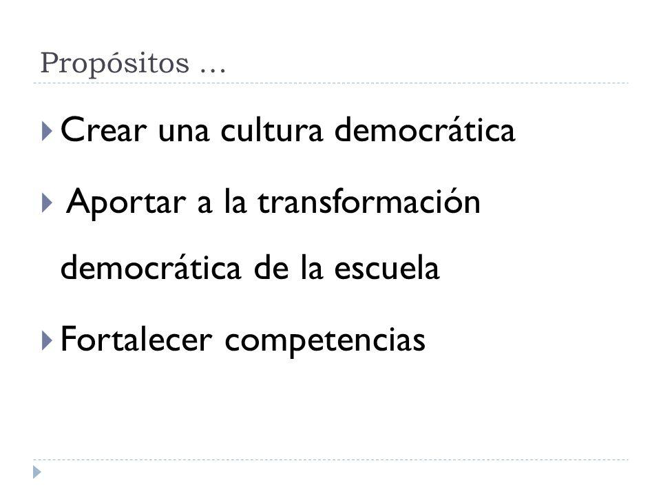 Propósitos … Crear una cultura democrática Aportar a la transformación democrática de la escuela Fortalecer competencias