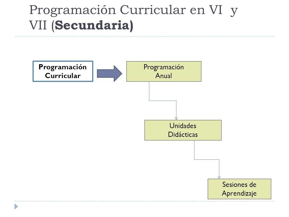 Programación Curricular en VI y VII ( Secundaria) Programación Curricular Programación Anual Unidades Didácticas Sesiones de Aprendizaje