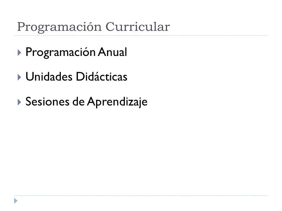 Programación Curricular Programación Anual Unidades Didácticas Sesiones de Aprendizaje