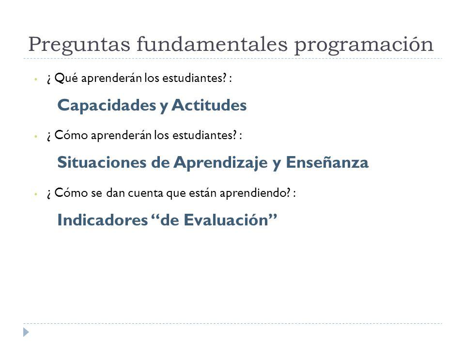 Preguntas fundamentales programación ¿ Qué aprenderán los estudiantes? : Capacidades y Actitudes ¿ Cómo aprenderán los estudiantes? : Situaciones de A