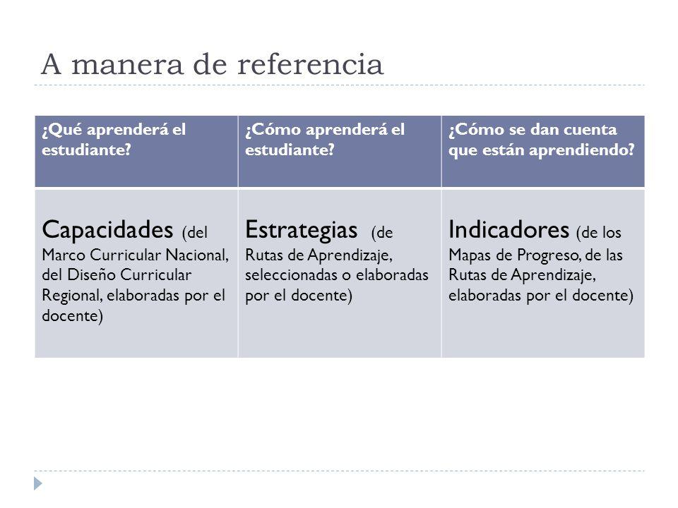 A manera de referencia ¿Qué aprenderá el estudiante? ¿Cómo aprenderá el estudiante? ¿Cómo se dan cuenta que están aprendiendo? Capacidades (del Marco