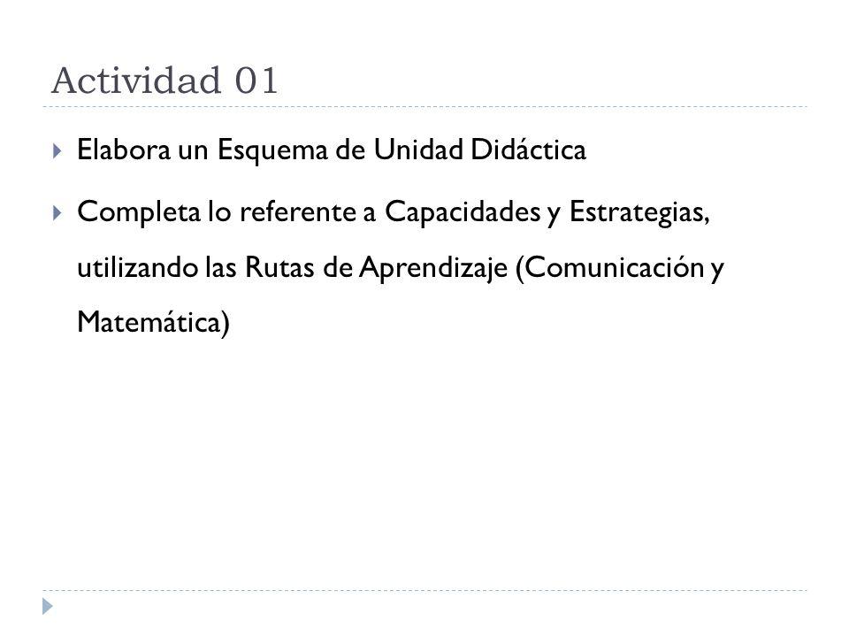 Actividad 01 Elabora un Esquema de Unidad Didáctica Completa lo referente a Capacidades y Estrategias, utilizando las Rutas de Aprendizaje (Comunicaci