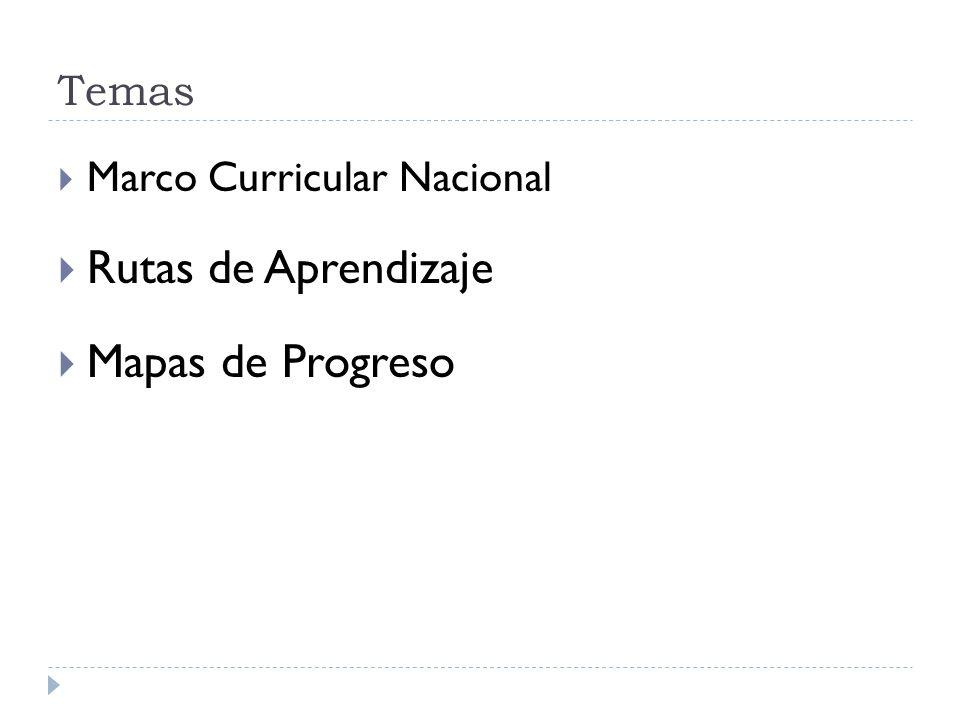 Programación Curricular en II Ciclo (Inicial) Programación Curricular Programación Anual Programación mensual, bimestral, … (a corto plazo) Unidades Didácticas Momentos / Actividades Diarias
