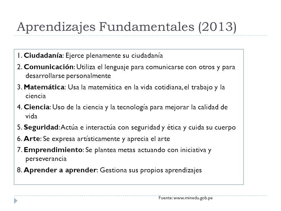Aprendizajes Fundamentales (2013) 1. Ciudadanía: Ejerce plenamente su ciudadanía 2. Comunicación: Utiliza el lenguaje para comunicarse con otros y par