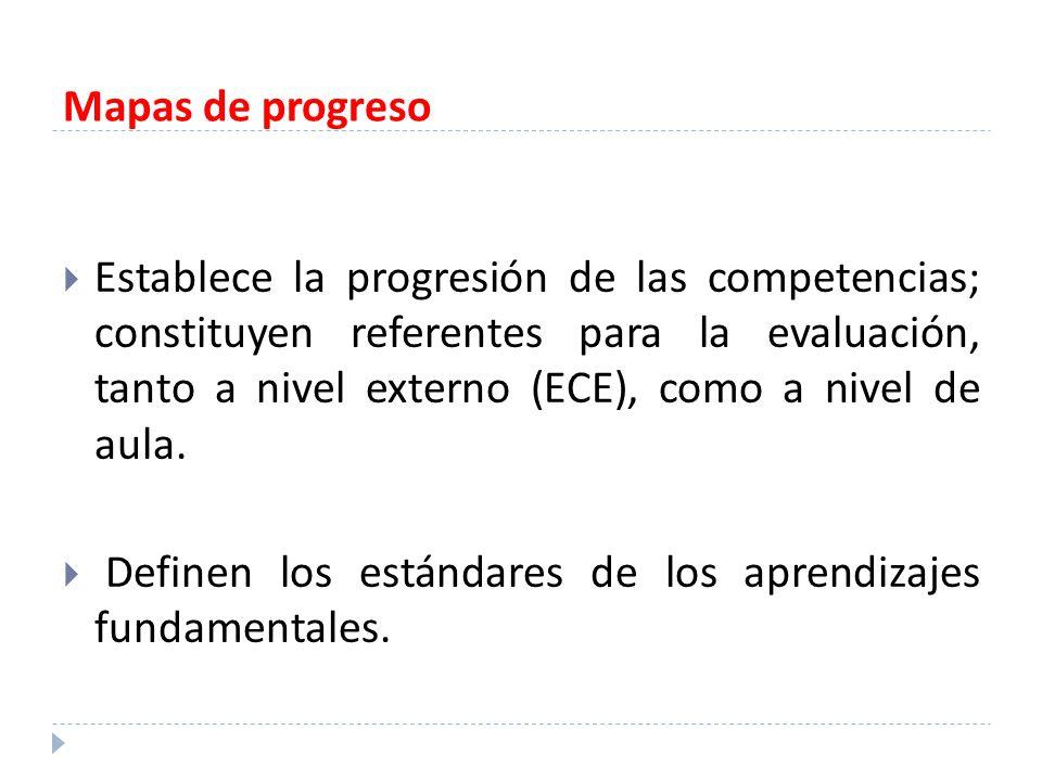 Mapas de progreso Establece la progresión de las competencias; constituyen referentes para la evaluación, tanto a nivel externo (ECE), como a nivel de