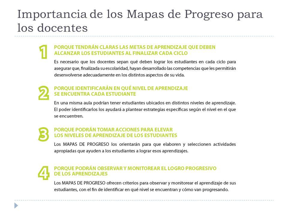 Importancia de los Mapas de Progreso para los docentes