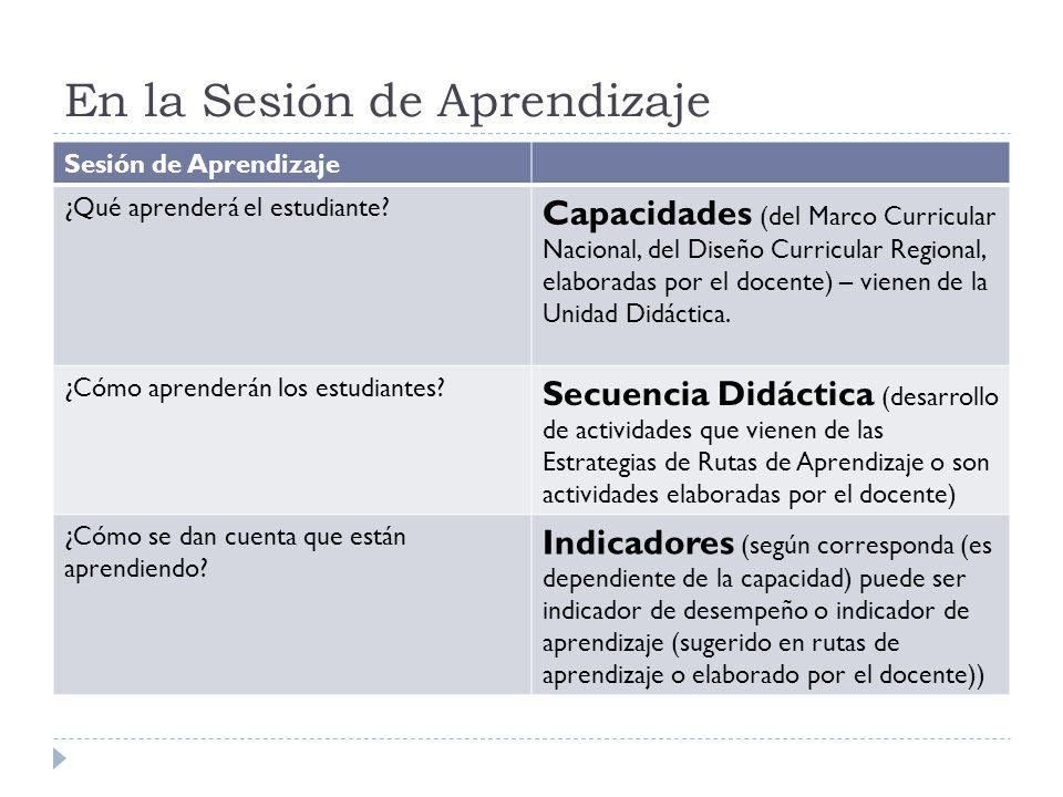 En la Sesión de Aprendizaje Sesión de Aprendizaje ¿Qué aprenderá el estudiante? Capacidades (del Marco Curricular Nacional, del Diseño Curricular Regi
