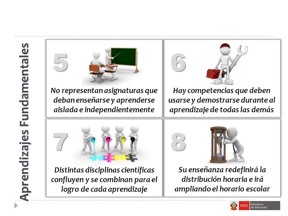 Aprendizajes Fundamentales 56 78 Su enseñanza redefinirá la distribución horaria e irá ampliando el horario escolar No representan asignaturas que deb
