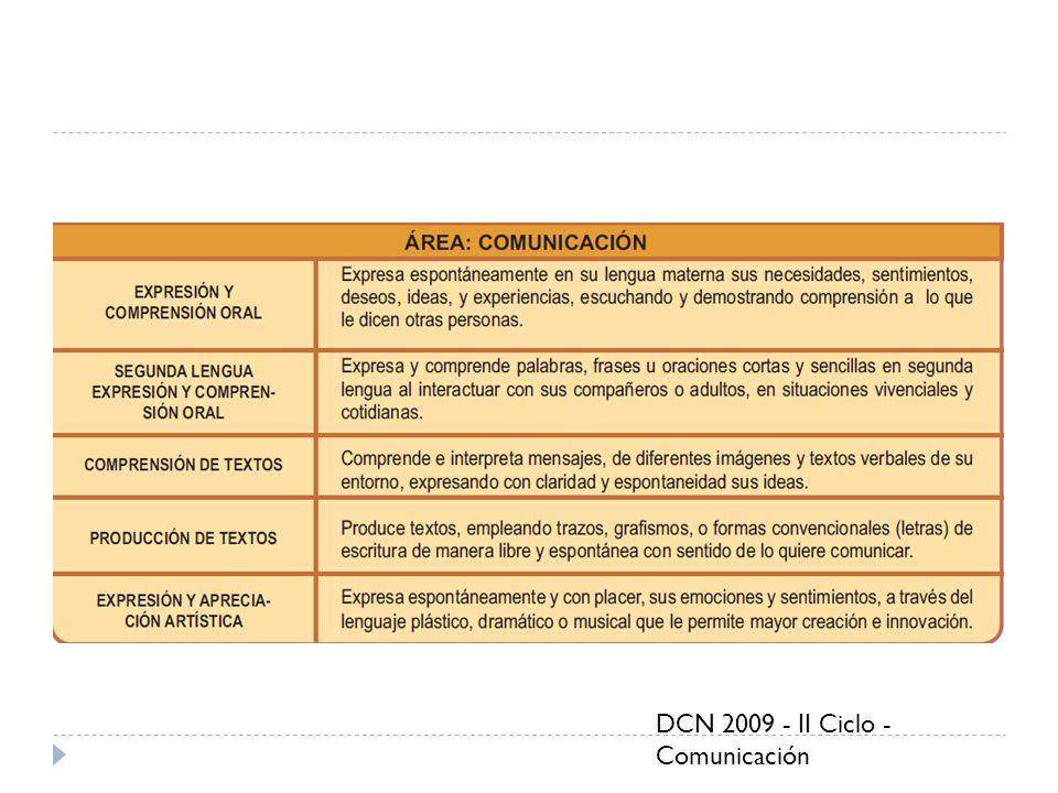 DCN 2009 - II Ciclo - Comunicación