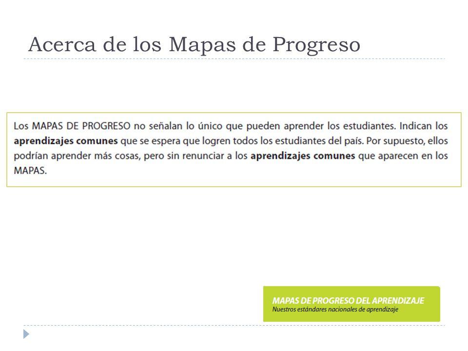 Estructura de los Mapas de Progreso Competencia Estandares por Ciclo Indicadores de desempeño por Ciclo