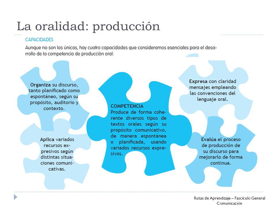 La oralidad: producción Rutas de Aprendizaje – Fascículo General Comunicación