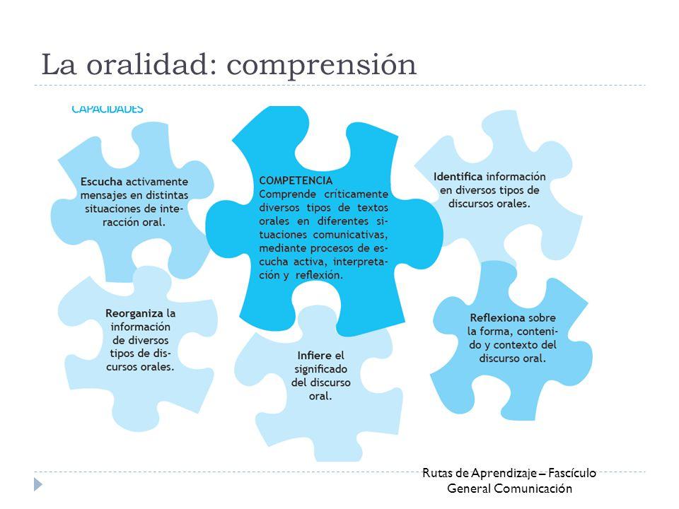 La oralidad: comprensión Rutas de Aprendizaje – Fascículo General Comunicación
