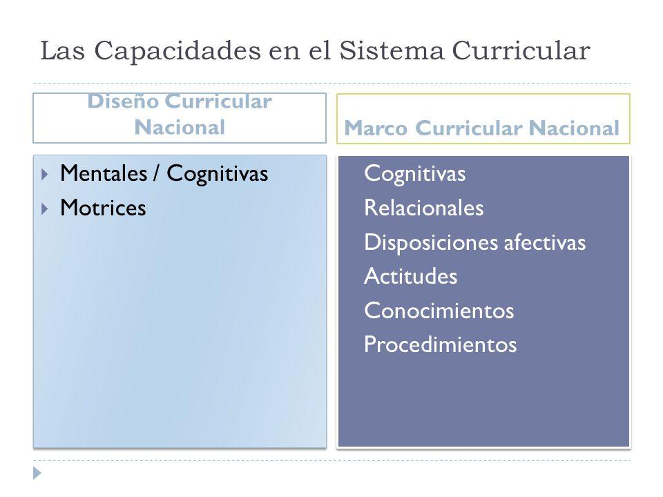 Las Capacidades en el Sistema Curricular Diseño Curricular Nacional Mentales / Cognitivas Motrices Mentales / Cognitivas Motrices Marco Curricular Nac