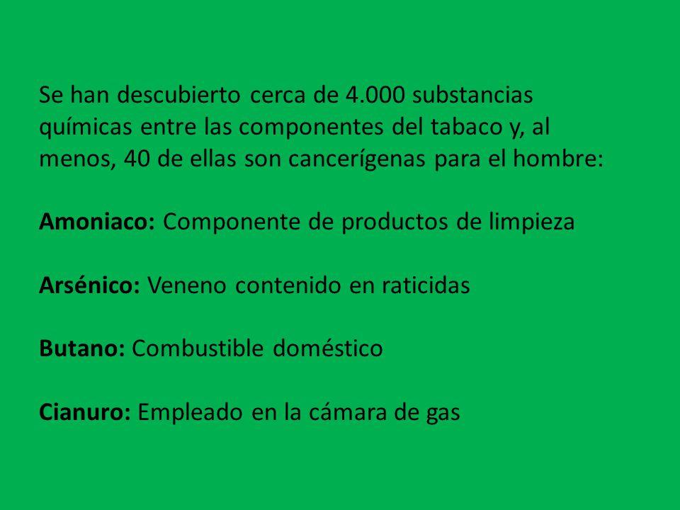Se han descubierto cerca de 4.000 substancias químicas entre las componentes del tabaco y, al menos, 40 de ellas son cancerígenas para el hombre: Amon