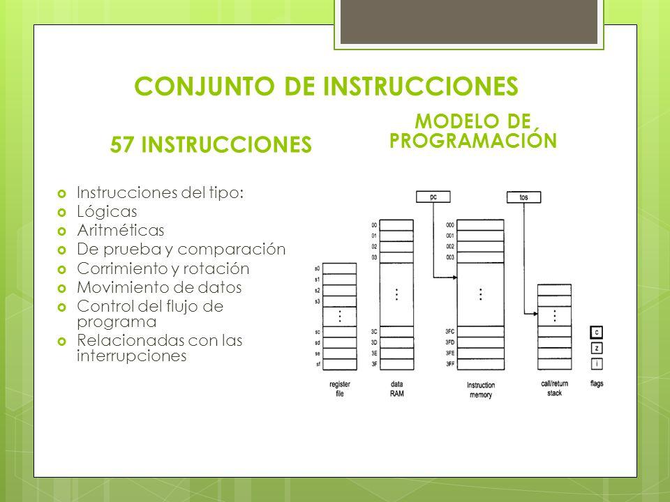 CONJUNTO DE INSTRUCCIONES 57 INSTRUCCIONES Instrucciones del tipo: Lógicas Aritméticas De prueba y comparación Corrimiento y rotación Movimiento de datos Control del flujo de programa Relacionadas con las interrupciones MODELO DE PROGRAMACIÓN