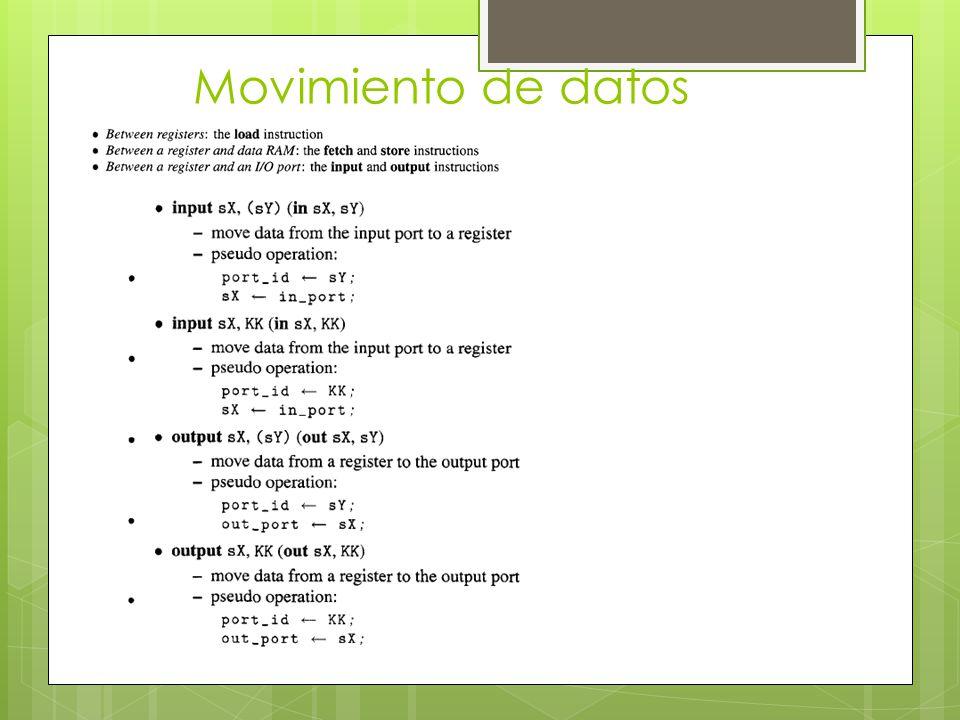 Movimiento de datos