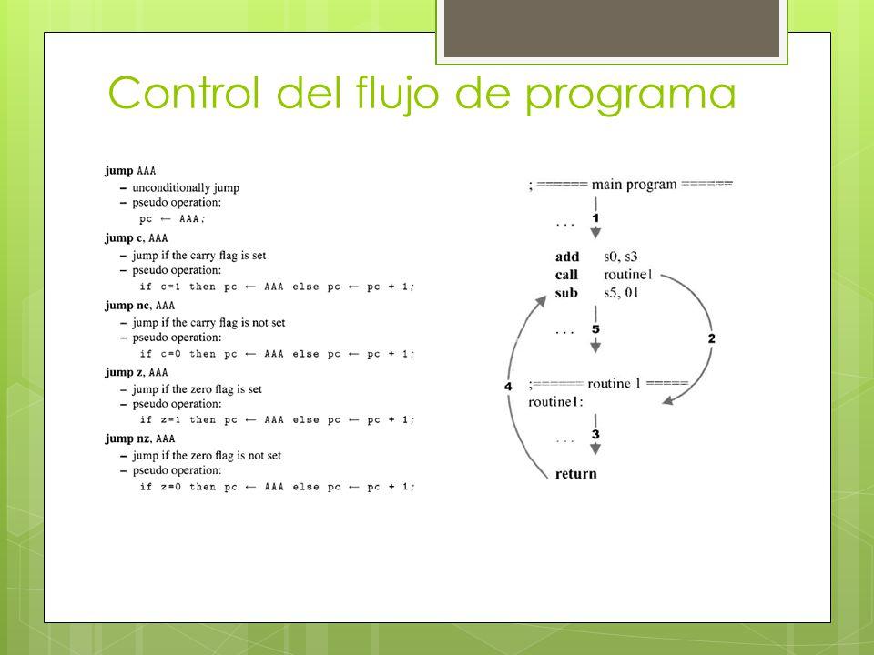 Control del flujo de programa
