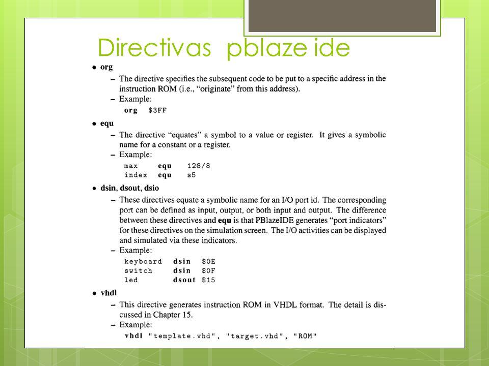 Directivas pblaze ide