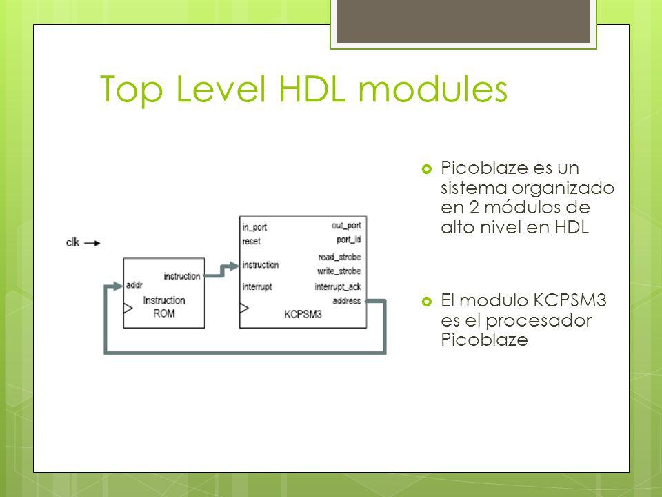 Top Level HDL modules Picoblaze es un sistema organizado en 2 módulos de alto nivel en HDL El modulo KCPSM3 es el procesador Picoblaze