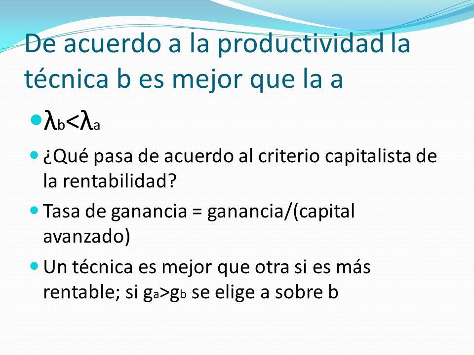 De acuerdo a la productividad la técnica b es mejor que la a λ b <λ a ¿Qué pasa de acuerdo al criterio capitalista de la rentabilidad? Tasa de gananci