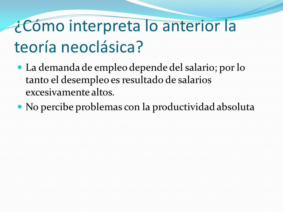 ¿Cómo interpreta lo anterior la teoría neoclásica? La demanda de empleo depende del salario; por lo tanto el desempleo es resultado de salarios excesi
