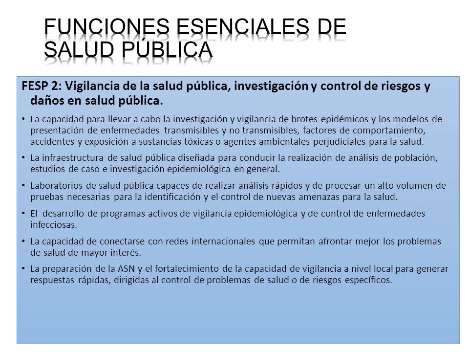 FESP 2: Vigilancia de la salud pública, investigación y control de riesgos y daños en salud pública.