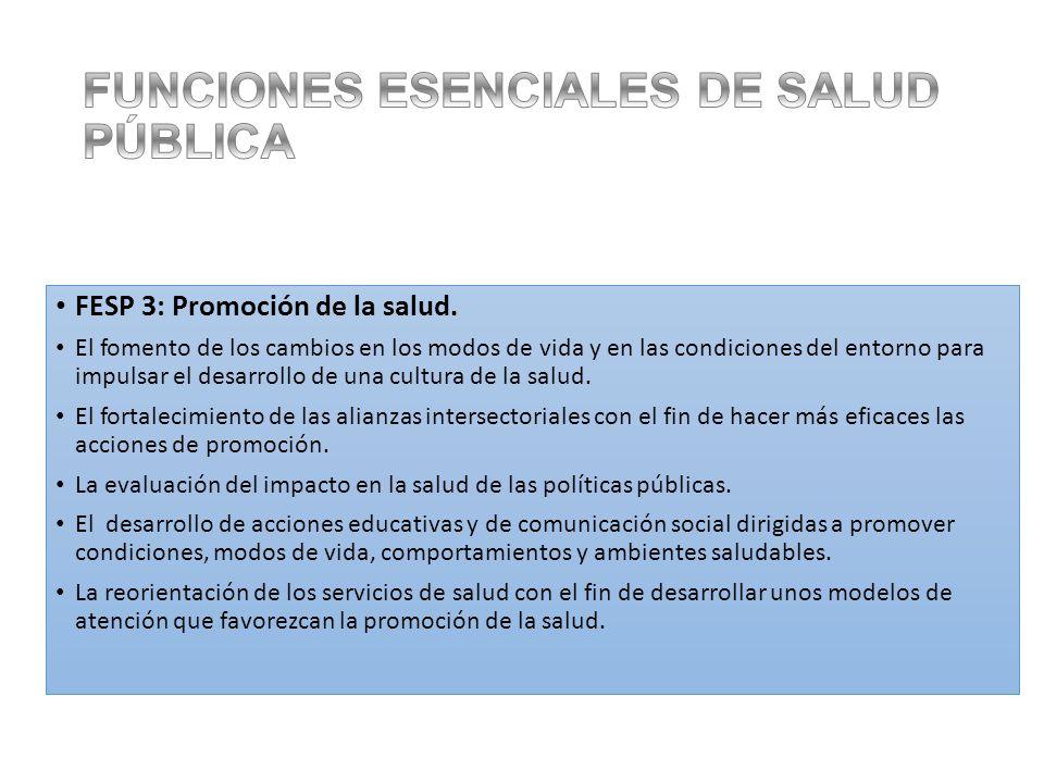 FESP 3: Promoción de la salud.