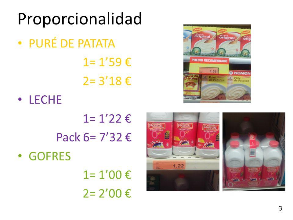 Proporcionalidad PURÉ DE PATATA 1= 159 2= 318 LECHE 1= 122 Pack 6= 732 GOFRES 1= 100 2= 200 3