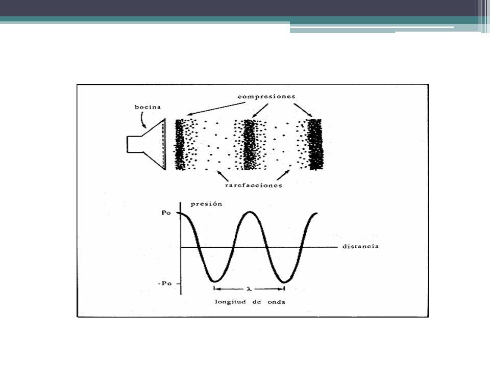 Al representar gráficamente las variaciones de presión a lo largo de tiempo, obtenemos una onda sonora.