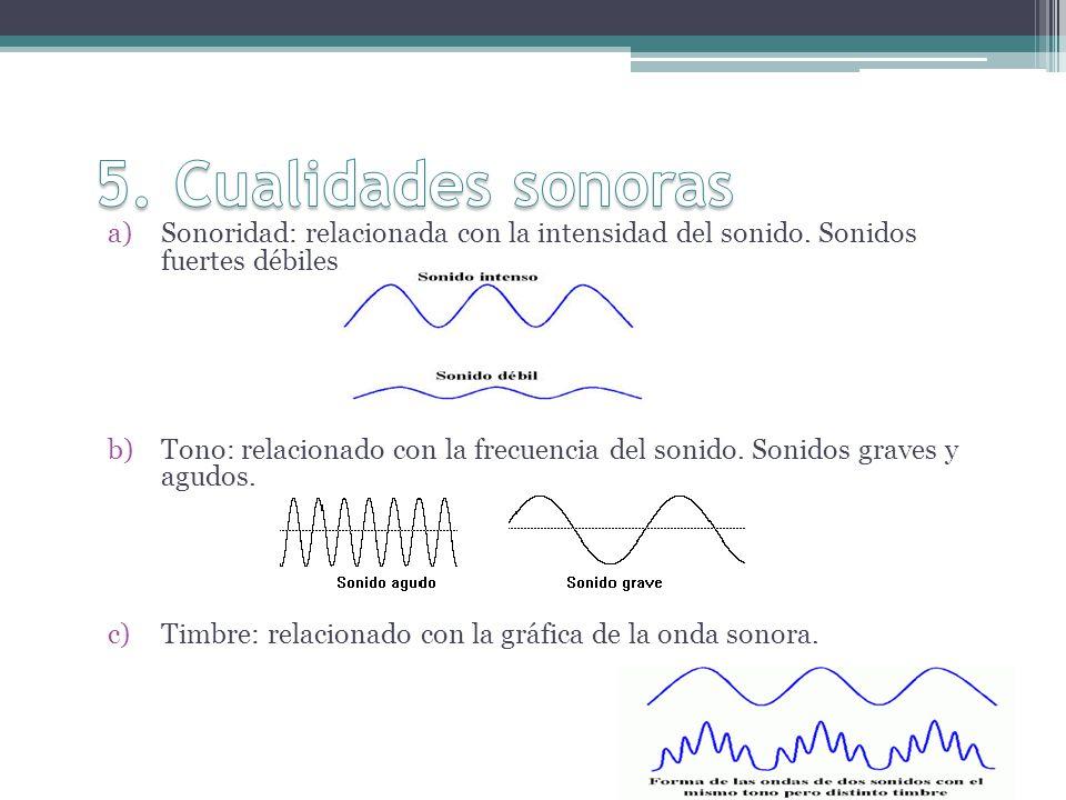 a)Sonoridad: relacionada con la intensidad del sonido. Sonidos fuertes débiles. b)Tono: relacionado con la frecuencia del sonido. Sonidos graves y agu