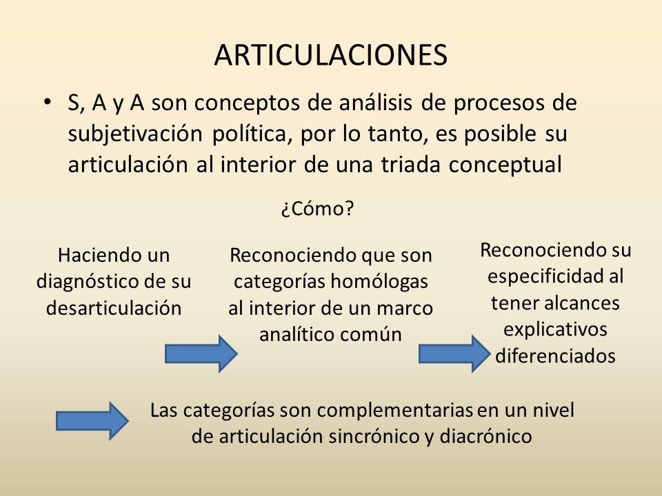 ARTICULACIONES S, A y A son conceptos de análisis de procesos de subjetivación política, por lo tanto, es posible su articulación al interior de una t
