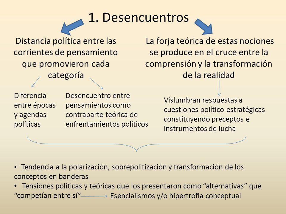 1. Desencuentros La forja teórica de estas nociones se produce en el cruce entre la comprensión y la transformación de la realidad Distancia política